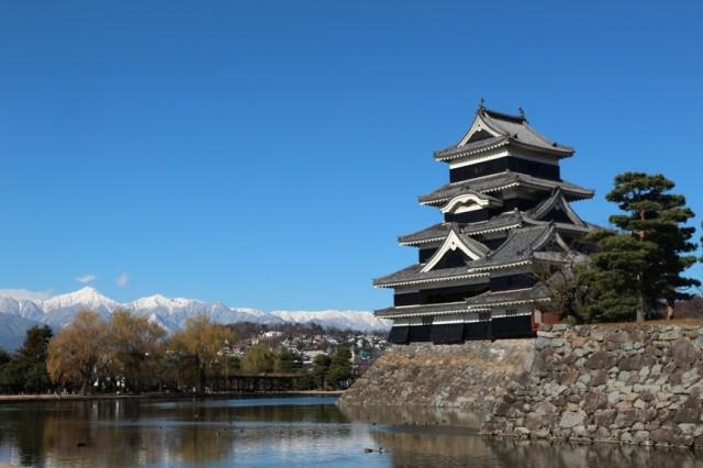 白い山と松本城